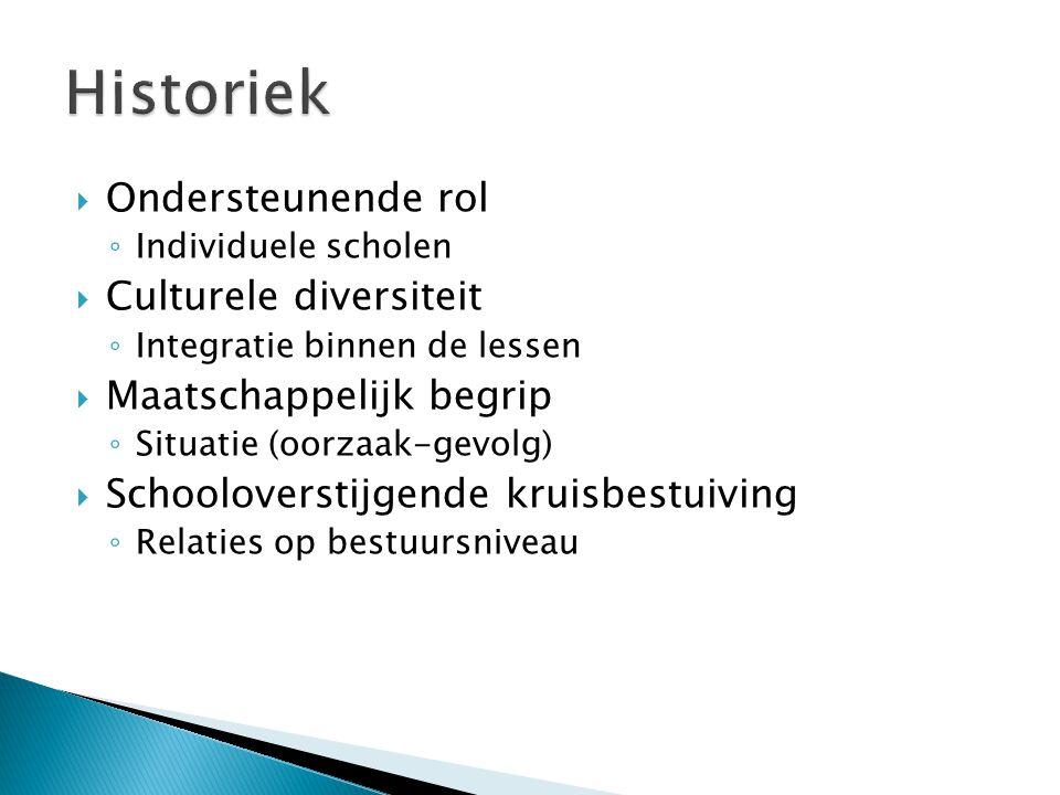  Ondersteunende rol ◦ Individuele scholen  Culturele diversiteit ◦ Integratie binnen de lessen  Maatschappelijk begrip ◦ Situatie (oorzaak-gevolg)