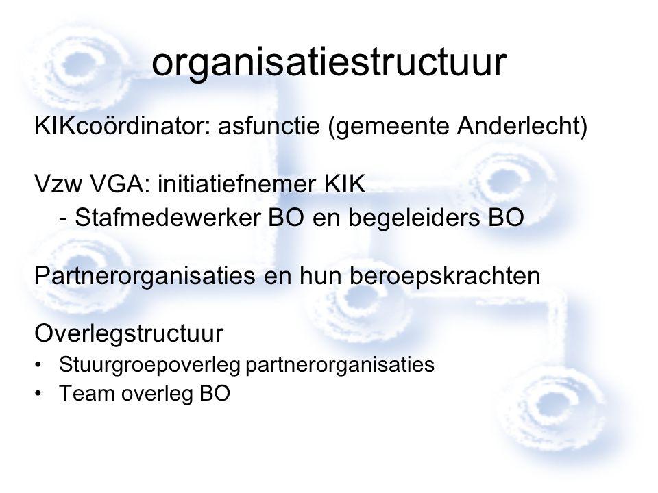 organisatiestructuur KIKcoördinator: asfunctie (gemeente Anderlecht) Vzw VGA: initiatiefnemer KIK - Stafmedewerker BO en begeleiders BO Partnerorganis