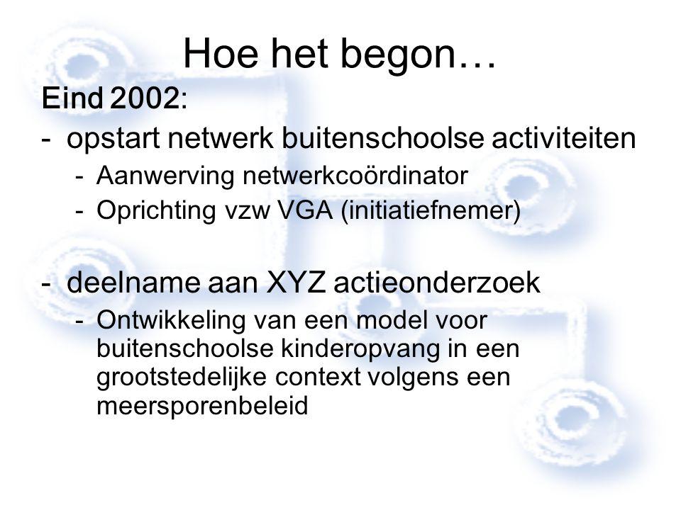 Hoe het begon… Eind 2002: -opstart netwerk buitenschoolse activiteiten -Aanwerving netwerkcoördinator -Oprichting vzw VGA (initiatiefnemer) -deelname