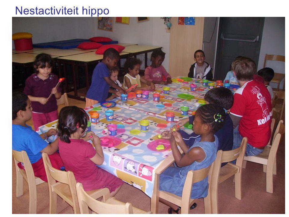 Nestactiviteit hippo
