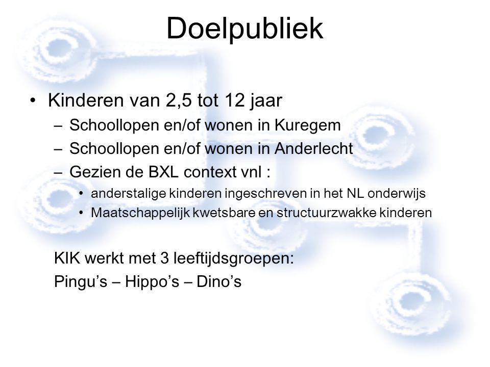 Doelpubliek Kinderen van 2,5 tot 12 jaar –Schoollopen en/of wonen in Kuregem –Schoollopen en/of wonen in Anderlecht –Gezien de BXL context vnl : ander