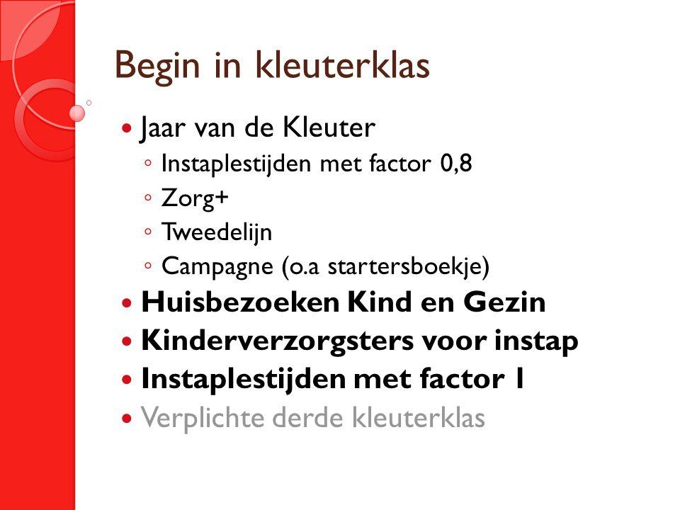Begin in kleuterklas Jaar van de Kleuter ◦ Instaplestijden met factor 0,8 ◦ Zorg+ ◦ Tweedelijn ◦ Campagne (o.a startersboekje) Huisbezoeken Kind en Gezin Kinderverzorgsters voor instap Instaplestijden met factor 1 Verplichte derde kleuterklas
