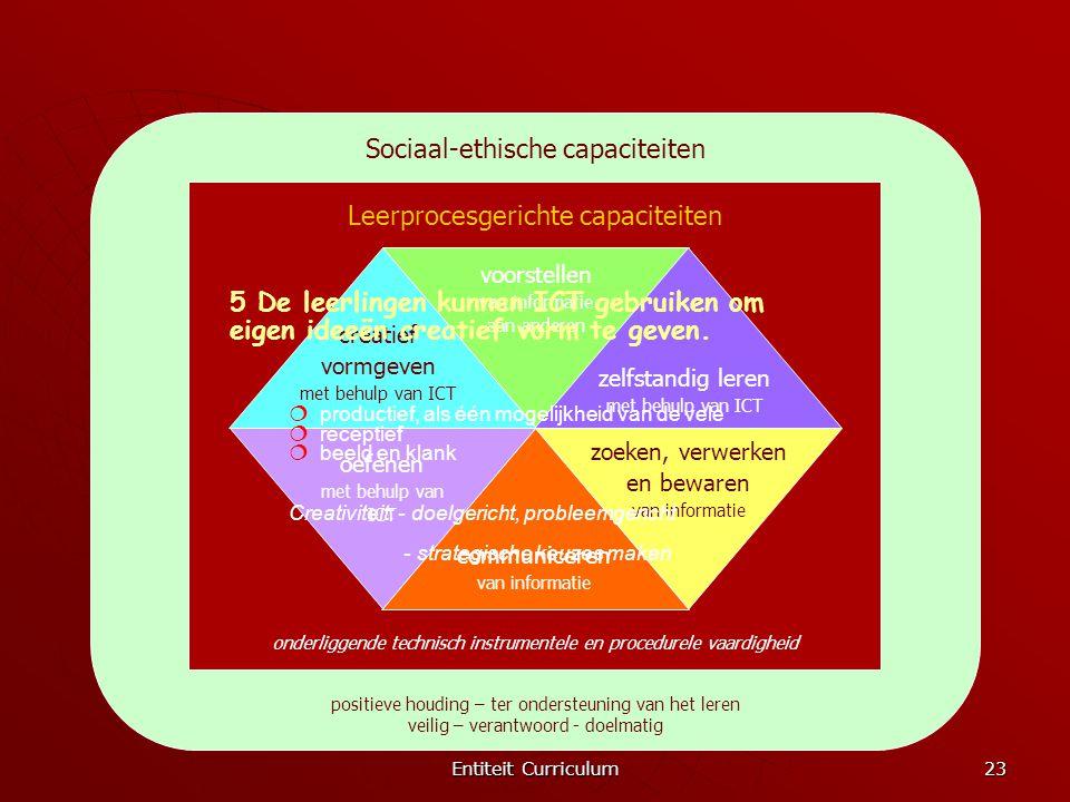 Entiteit Curriculum 23 Sociaal-ethische capaciteiten positieve houding – ter ondersteuning van het leren veilig – verantwoord - doelmatig communiceren