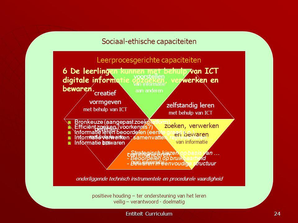 Entiteit Curriculum 24 Sociaal-ethische capaciteiten positieve houding – ter ondersteuning van het leren veilig – verantwoord - doelmatig communiceren