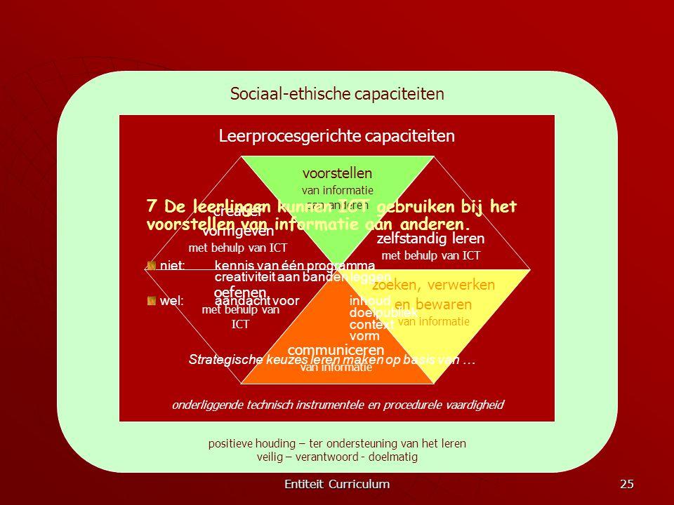 Entiteit Curriculum 25 Sociaal-ethische capaciteiten positieve houding – ter ondersteuning van het leren veilig – verantwoord - doelmatig Leerprocesge
