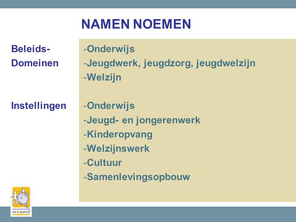 NAMEN NOEMEN -Onderwijs -Jeugdwerk, jeugdzorg, jeugdwelzijn -Welzijn -Onderwijs -Jeugd- en jongerenwerk -Kinderopvang -Welzijnswerk -Cultuur -Samenlevingsopbouw Beleids- Domeinen Instellingen