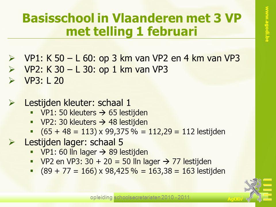 www.agodi.be AgODi opleiding schoolsecretariaten 2010 - 2011  VP1: K 50 – L 60: op 3 km van VP2 en 4 km van VP3  VP2: K 30 – L 30: op 1 km van VP3 