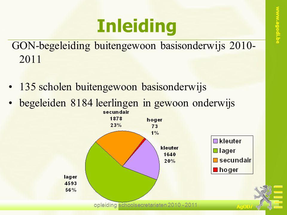 www.agodi.be AgODi opleiding schoolsecretariaten 2010 - 2011 Inleiding GON-begeleiding buitengewoon basisonderwijs 2010- 2011 135 scholen buitengewoon