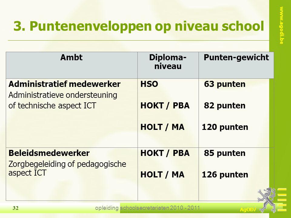 www.agodi.be AgODi opleiding schoolsecretariaten 2010 - 2011 32 3. Puntenenveloppen op niveau school 85 punten 126 punten HOKT / PBA HOLT / MA Beleids