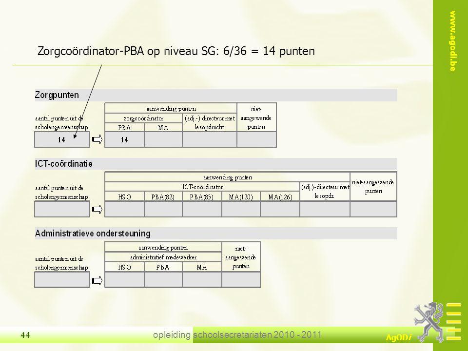 www.agodi.be AgODi opleiding schoolsecretariaten 2010 - 2011 44 Zorgcoördinator-PBA op niveau SG: 6/36 = 14 punten