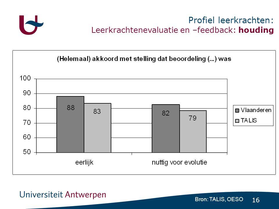16 Profiel leerkrachten: Leerkrachtenevaluatie en –feedback: houding Bron: TALIS, OESO