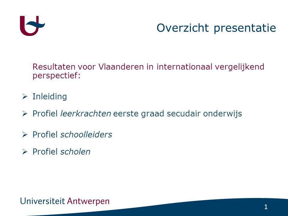 1 Overzicht presentatie Resultaten voor Vlaanderen in internationaal vergelijkend perspectief:  Inleiding  Profiel leerkrachten eerste graad secudair onderwijs  Profiel schoolleiders  Profiel scholen