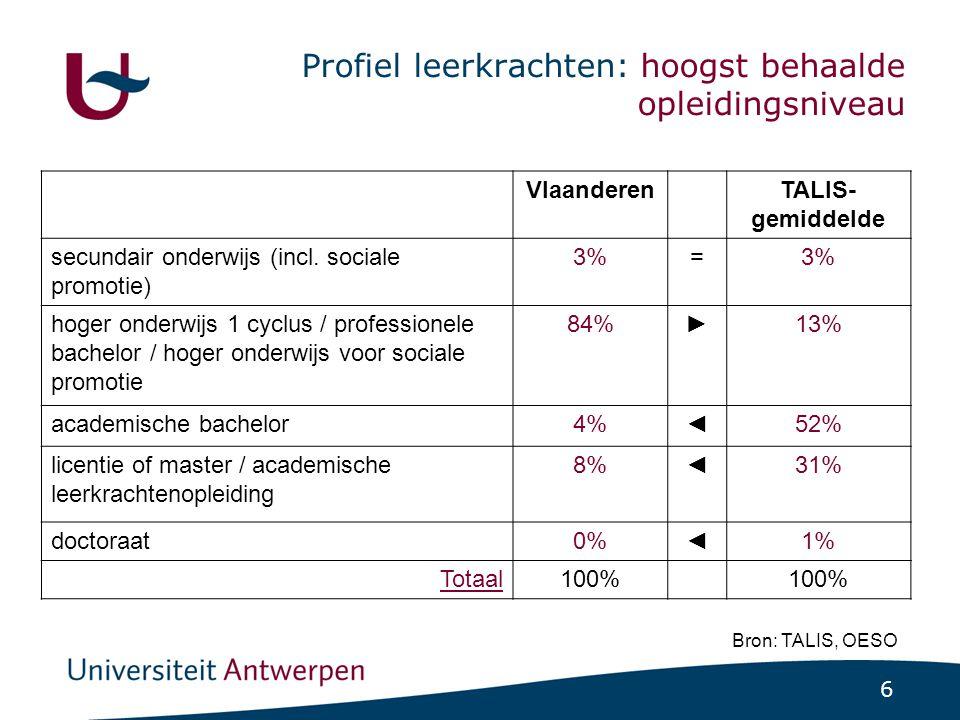 6 Profiel leerkrachten: hoogst behaalde opleidingsniveau Bron: TALIS, OESO Vlaanderen TALIS- gemiddelde secundair onderwijs (incl. sociale promotie) 3