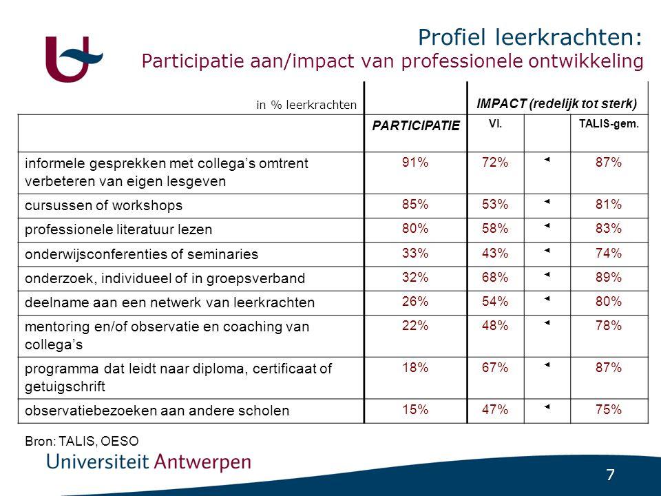 7 Profiel leerkrachten: Participatie aan/impact van professionele ontwikkeling Bron: TALIS, OESO in % leerkrachten IMPACT (redelijk tot sterk) PARTICIPATIE Vl.