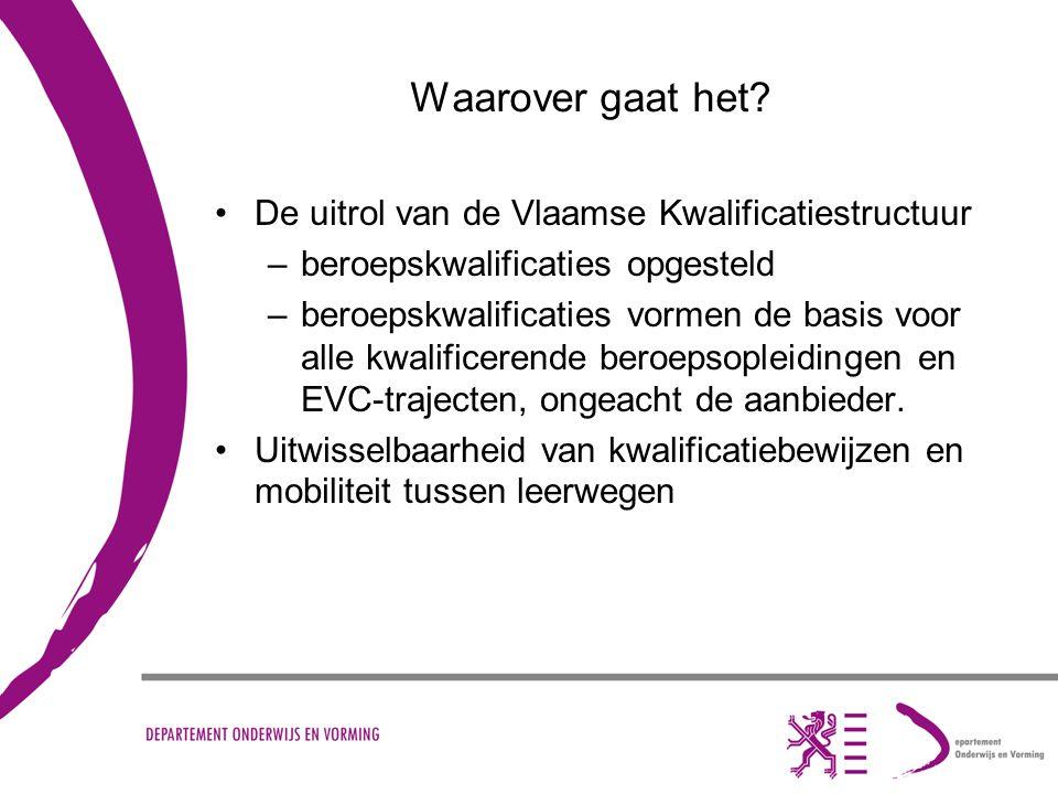Waarover gaat het? De uitrol van de Vlaamse Kwalificatiestructuur –beroepskwalificaties opgesteld –beroepskwalificaties vormen de basis voor alle kwal