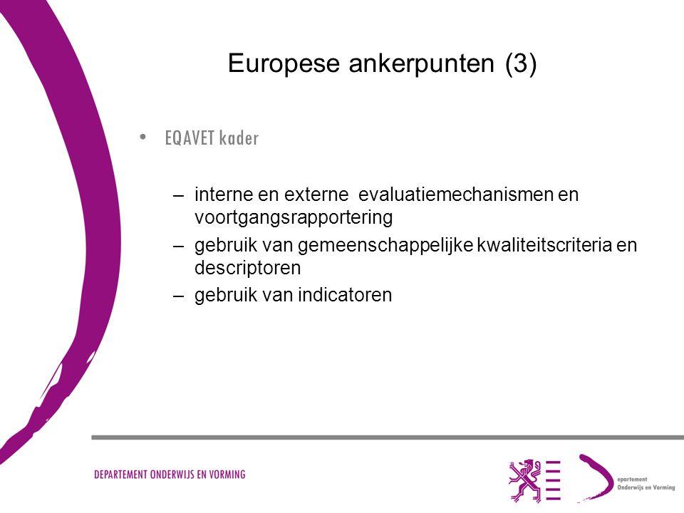 Europese ankerpunten (3) EQAVET kader –interne en externe evaluatiemechanismen en voortgangsrapportering –gebruik van gemeenschappelijke kwaliteitscriteria en descriptoren –gebruik van indicatoren