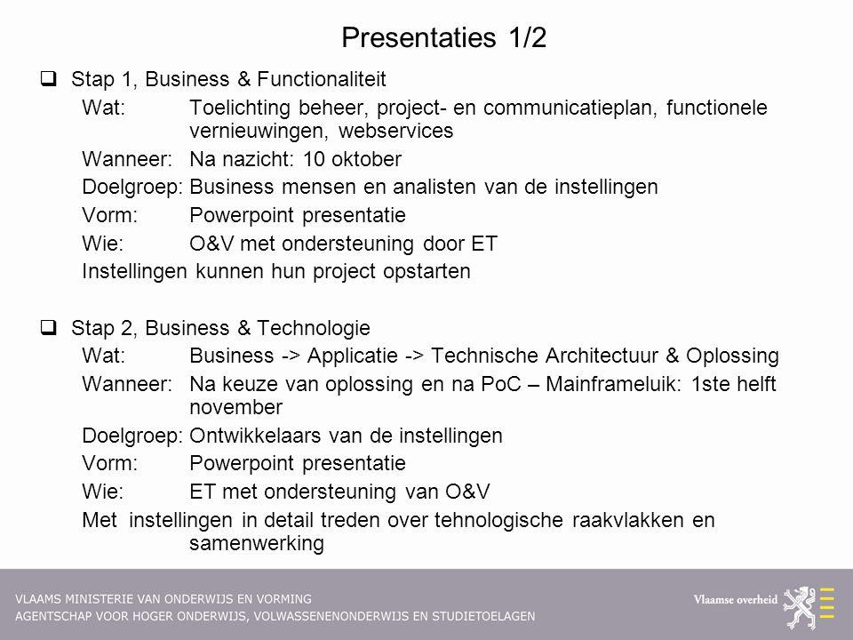 Presentaties 1/2  Stap 1, Business & Functionaliteit Wat: Toelichting beheer, project- en communicatieplan, functionele vernieuwingen, webservices Wa