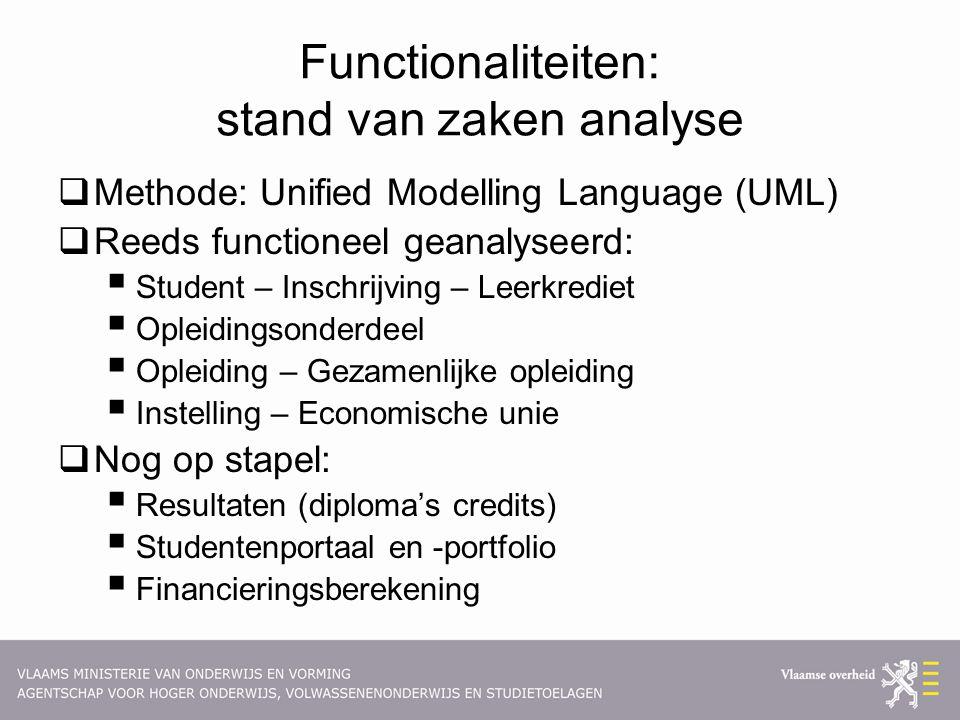 Functionaliteiten: stand van zaken analyse  Methode: Unified Modelling Language (UML)  Reeds functioneel geanalyseerd:  Student – Inschrijving – Le