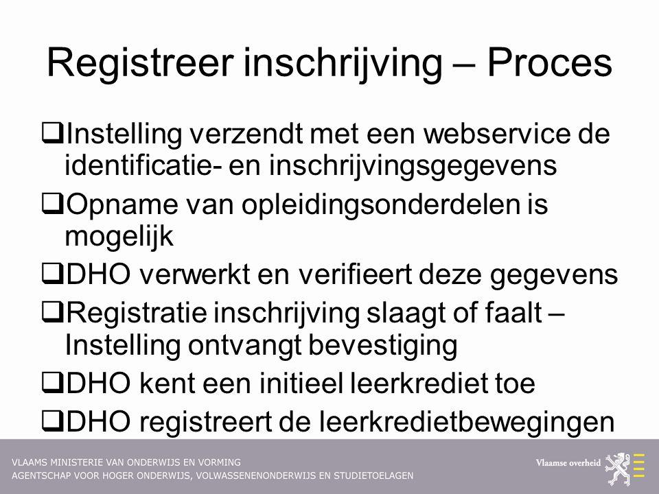 Registreer inschrijving – Proces  Instelling verzendt met een webservice de identificatie- en inschrijvingsgegevens  Opname van opleidingsonderdelen is mogelijk  DHO verwerkt en verifieert deze gegevens  Registratie inschrijving slaagt of faalt – Instelling ontvangt bevestiging  DHO kent een initieel leerkrediet toe  DHO registreert de leerkredietbewegingen