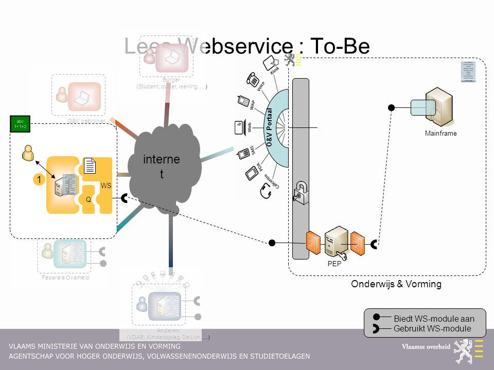 Lees Webservice : To-Be interne t Onderwijs & Vorming O&V Portaal Burger (Student, ouder, leerling, …) O&V gebruiker (Inspectie, Onderwijzend Personeel, …) Mainframe Anderen (VDAB, Kinderbijslag, De Lijn, …) Instellingen (Directeur, medewerker, …) Federale Overheid Biedt WS-module aan Gebruikt WS-module Q WS PEP 1