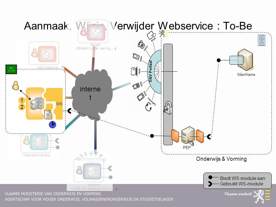 Aanmaak, Wijzig, Verwijder Webservice : To-Be interne t Onderwijs & Vorming O&V Portaal Burger (Student, ouder, leerling, …) O&V gebruiker (Inspectie, Onderwijzend Personeel, …) Mainframe Anderen (VDAB, Kinderbijslag, De Lijn, …) Instellingen (Directeur, medewerker, …) Federale Overheid Biedt WS-module aan Gebruikt WS-module Q WS PEP 1 2