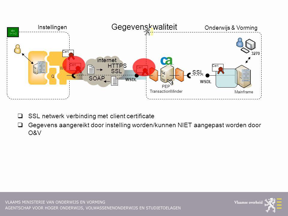 Gegevenskwaliteit  SSL netwerk verbinding met client certificate  Gegevens aangereikt door instelling worden/kunnen NIET aangepast worden door O&V Mainframe Instellingen Q WS internet SSL Onderwijs & Vorming Cert PEP TransactionMinder SSL Cert HTTPS SOAP WSDL 3270