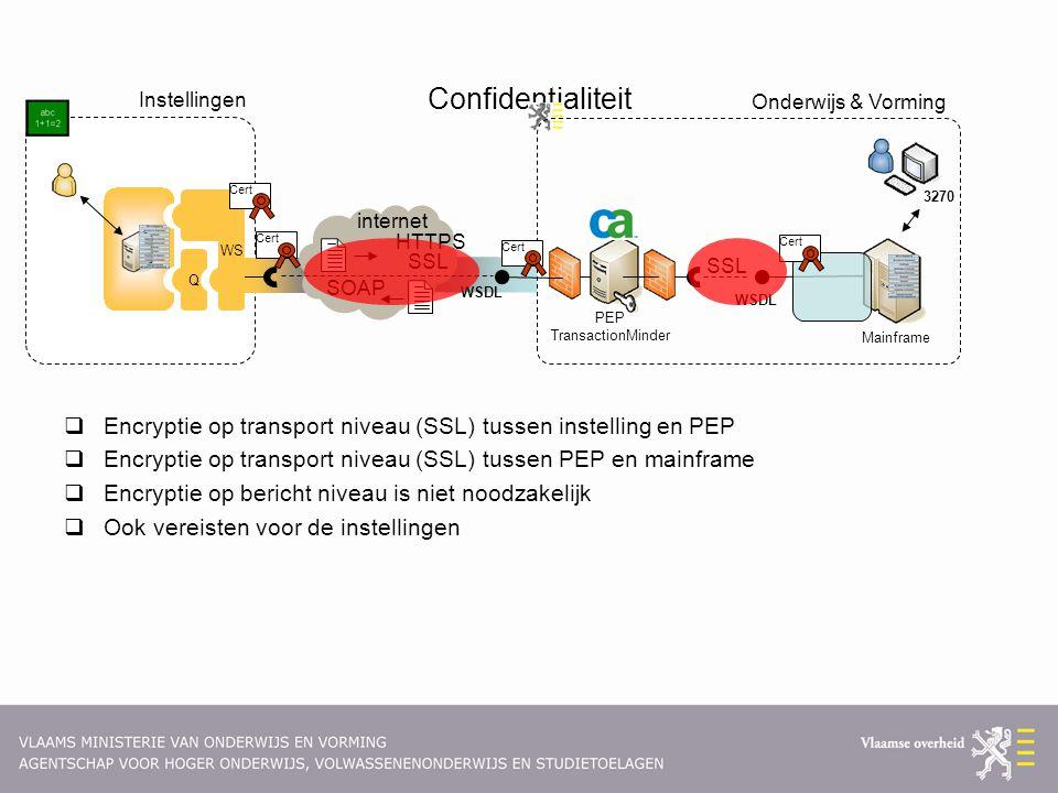 Confidentialiteit  Encryptie op transport niveau (SSL) tussen instelling en PEP  Encryptie op transport niveau (SSL) tussen PEP en mainframe  Encryptie op bericht niveau is niet noodzakelijk  Ook vereisten voor de instellingen Mainframe Instellingen Q WS internet SSL Onderwijs & Vorming Cert PEP TransactionMinder SSL Cert HTTPS SOAP WSDL 3270