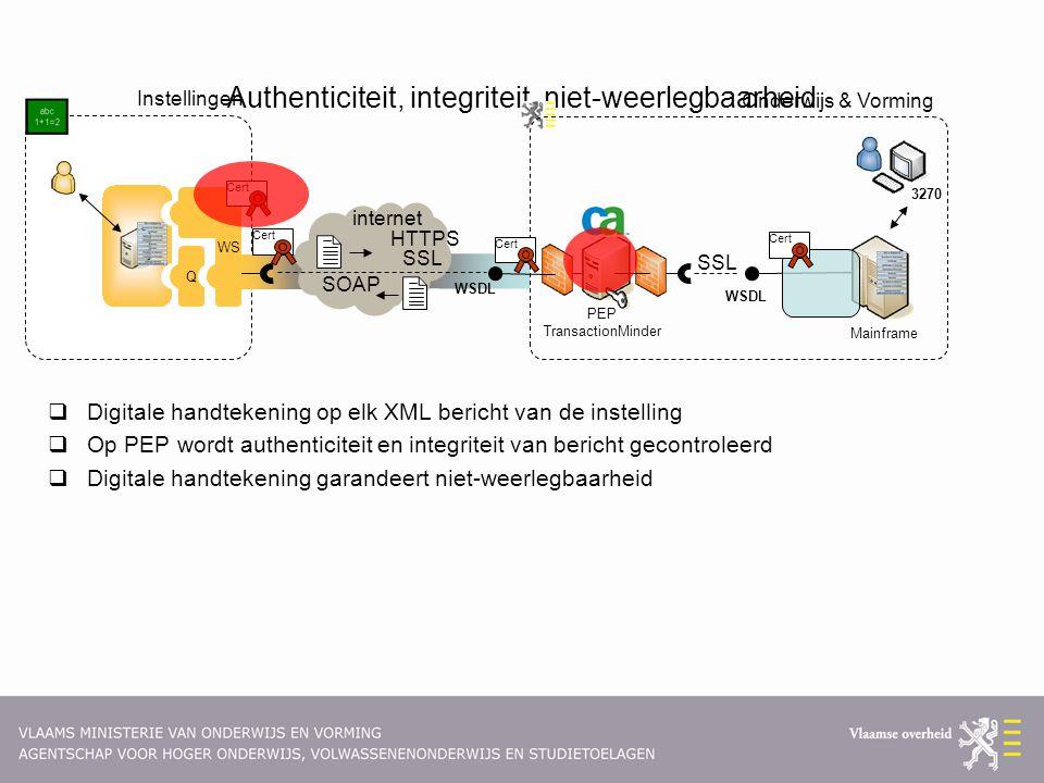 Authenticiteit, integriteit, niet-weerlegbaarheid  Digitale handtekening op elk XML bericht van de instelling  Op PEP wordt authenticiteit en integr