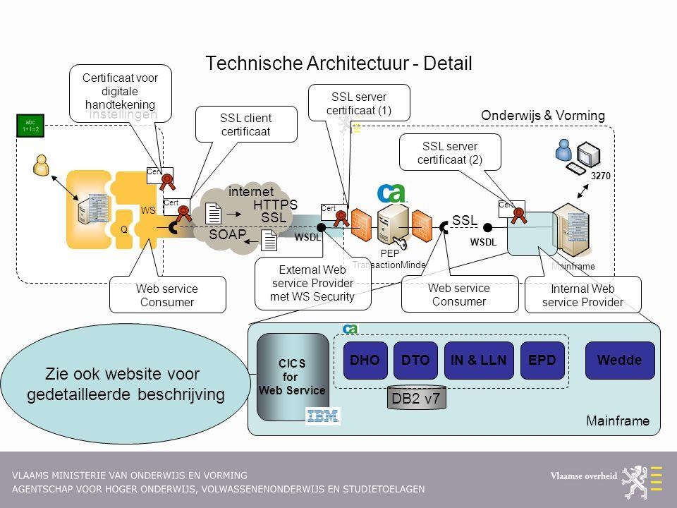 Technische Architectuur - Detail Mainframe Instellingen Q WS internet SSL Onderwijs & Vorming Cert PEP TransactionMinder SSL Cert HTTPS SOAP WSDL Main