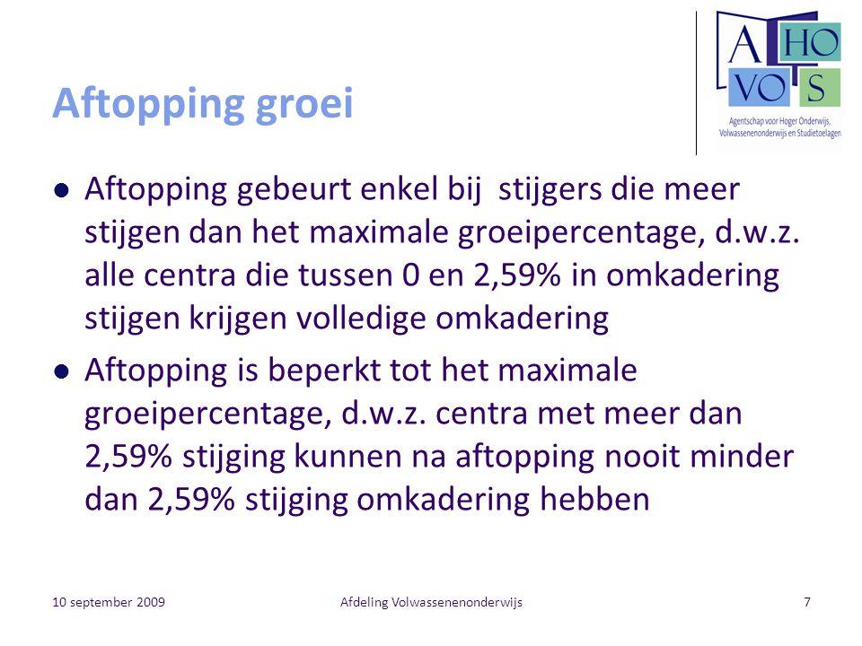 10 september 2009Afdeling Volwassenenonderwijs7 Aftopping groei Aftopping gebeurt enkel bij stijgers die meer stijgen dan het maximale groeipercentage, d.w.z.