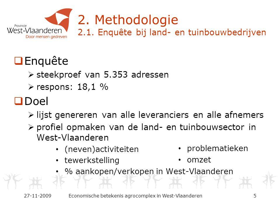 2. Methodologie 2.1.