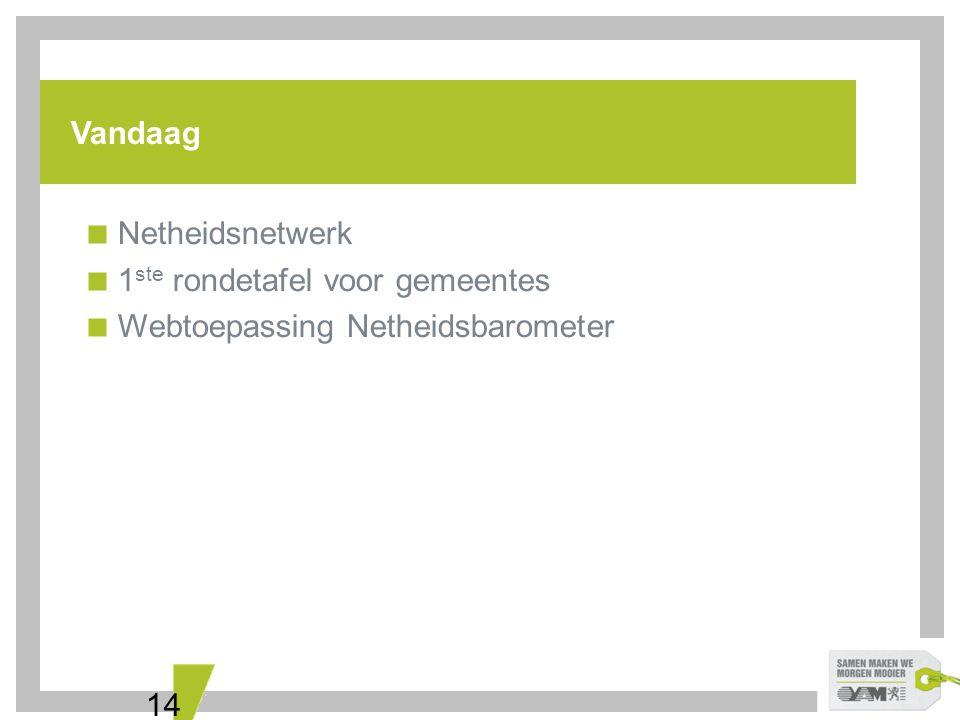 14 Vandaag  Netheidsnetwerk  1 ste rondetafel voor gemeentes  Webtoepassing Netheidsbarometer