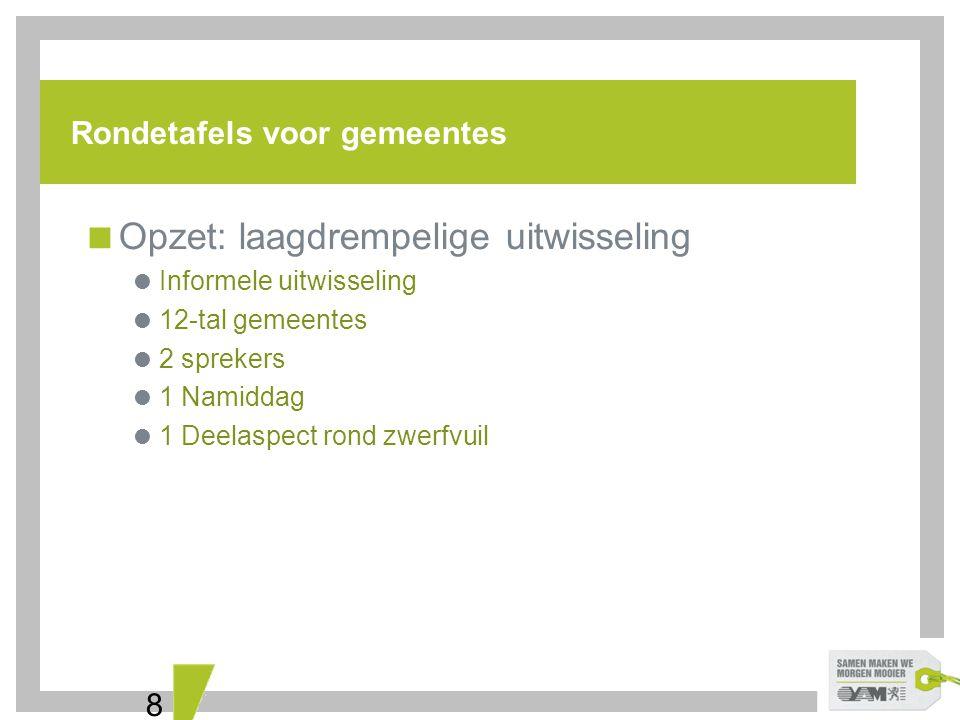 9 Rondetafels zwerfvuil  Gestart op 19 april  4 rondetafels in 2012  Op 16 oktober in Gent: 'aanpak van peuken op de stoep'  1ste rondetafel: 'hoe zet ik zwerfvuil op de agenda in mijn gemeente?'