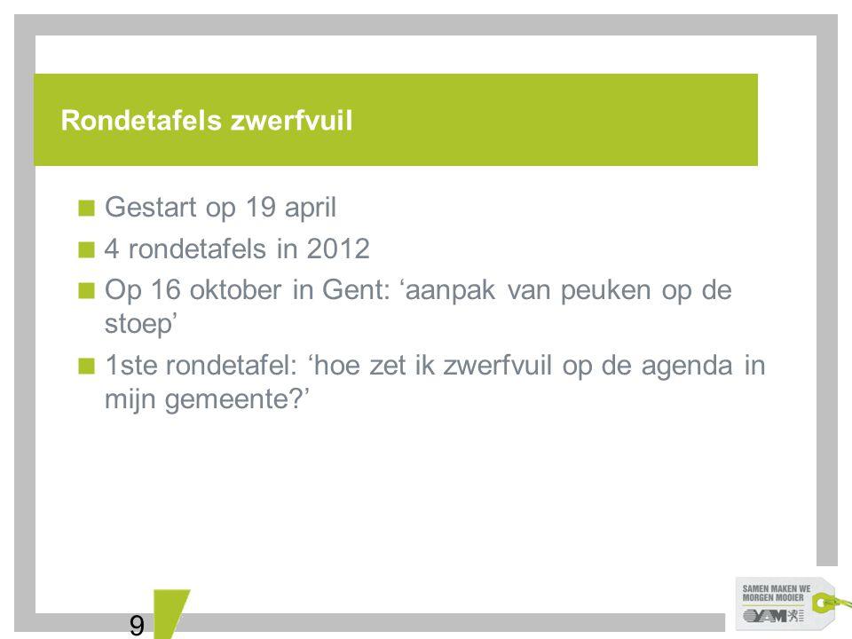 9 Rondetafels zwerfvuil  Gestart op 19 april  4 rondetafels in 2012  Op 16 oktober in Gent: 'aanpak van peuken op de stoep'  1ste rondetafel: 'hoe