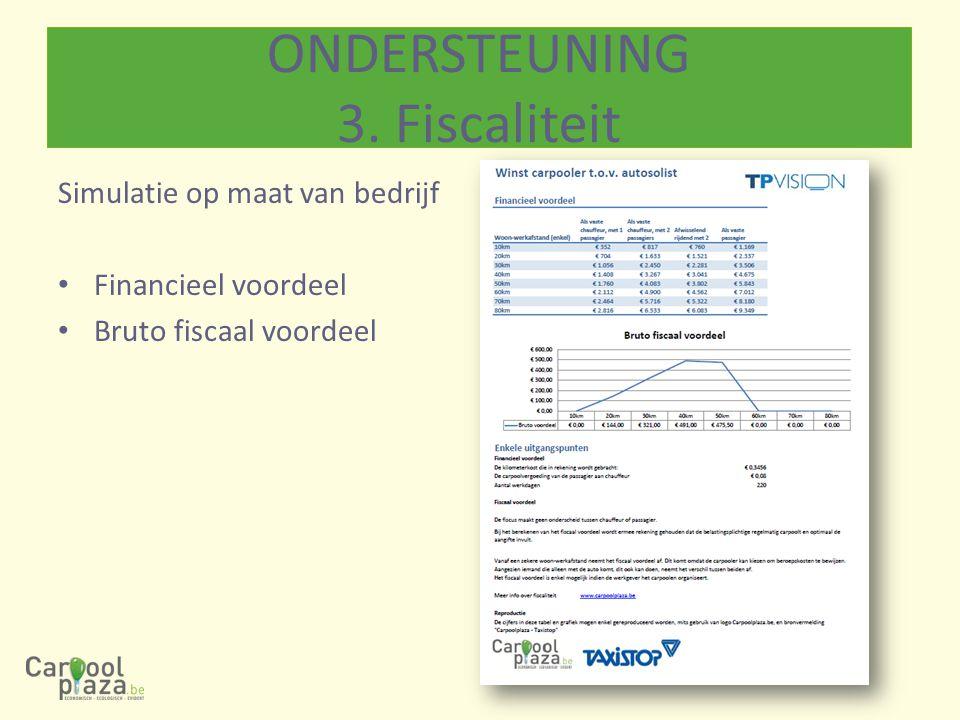 Simulatie op maat van bedrijf Financieel voordeel Bruto fiscaal voordeel ONDERSTEUNING 3. Fiscaliteit