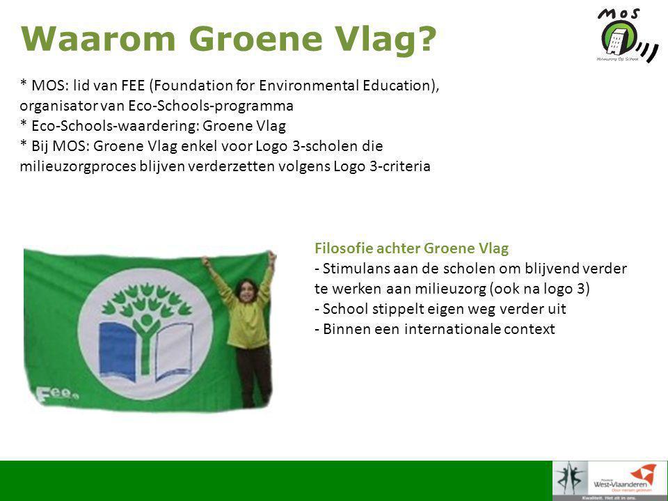 Hoe krijg je de Groene Vlag.