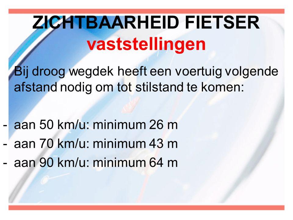 ZICHTBAARHEID FIETSER vaststellingen Bij droog wegdek heeft een voertuig volgende afstand nodig om tot stilstand te komen: -aan 50 km/u: minimum 26 m -aan 70 km/u: minimum 43 m -aan 90 km/u: minimum 64 m