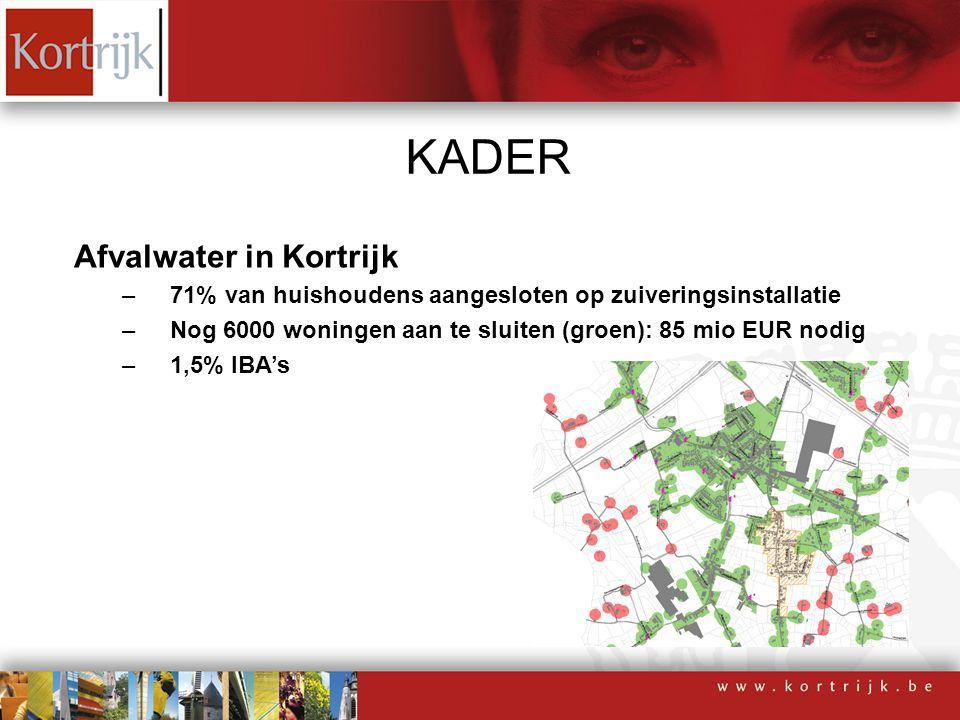 KADER Afvalwater in Kortrijk –71% van huishoudens aangesloten op zuiveringsinstallatie –Nog 6000 woningen aan te sluiten (groen): 85 mio EUR nodig –1,