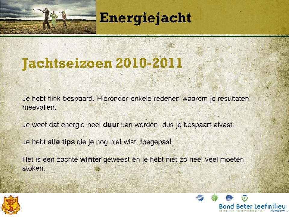 De strafste jagers Energiejacht 1.Minspanning-29,55% 2.