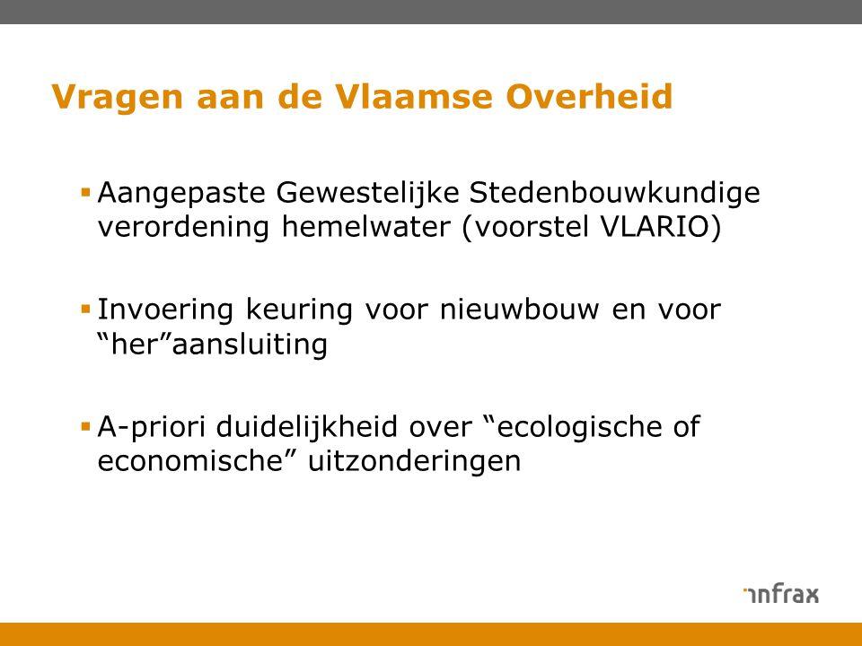 """ Aangepaste Gewestelijke Stedenbouwkundige verordening hemelwater (voorstel VLARIO)  Invoering keuring voor nieuwbouw en voor """"her""""aansluiting  A-p"""