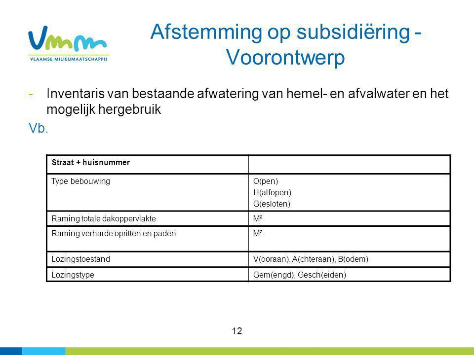 12 Afstemming op subsidiëring - Voorontwerp -Inventaris van bestaande afwatering van hemel- en afvalwater en het mogelijk hergebruik Vb. Straat + huis