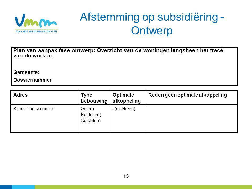 15 Afstemming op subsidiëring - Ontwerp Plan van aanpak fase ontwerp: Overzicht van de woningen langsheen het tracé van de werken. Gemeente: Dossiernu