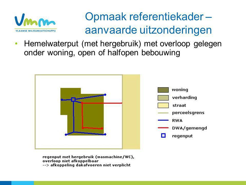 23 Opmaak referentiekader – aanvaarde uitzonderingen Hemelwaterput (met hergebruik) met overloop gelegen onder woning, open of halfopen bebouwing