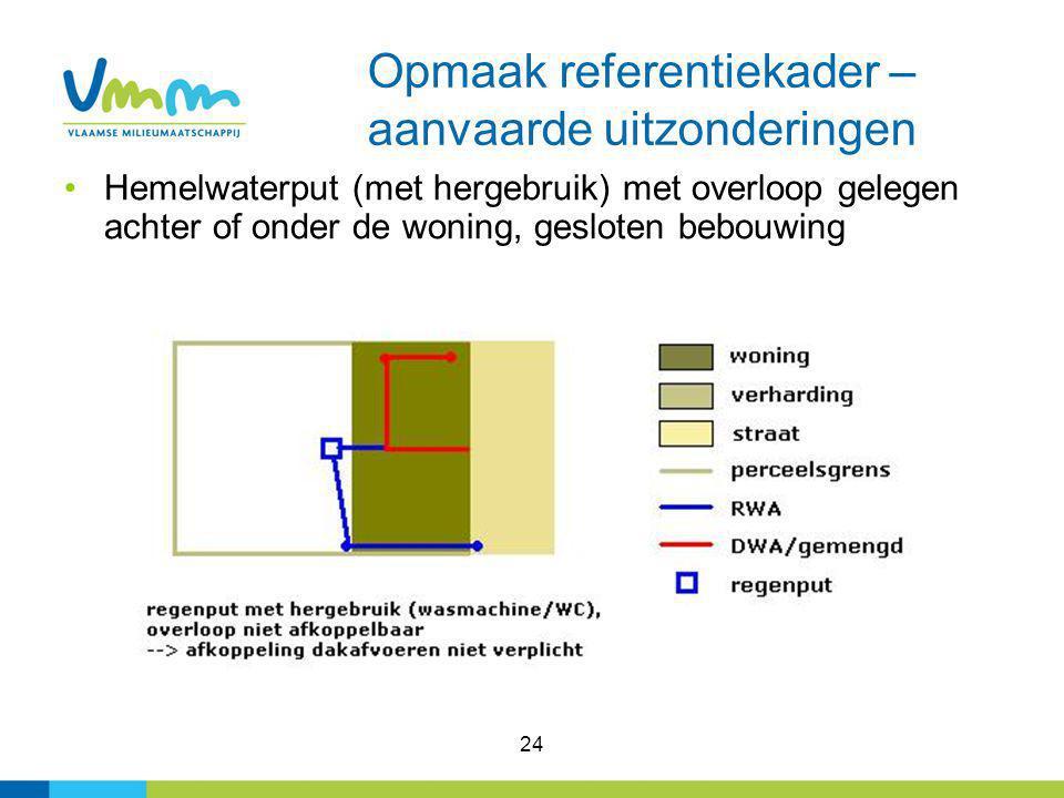 24 Opmaak referentiekader – aanvaarde uitzonderingen Hemelwaterput (met hergebruik) met overloop gelegen achter of onder de woning, gesloten bebouwing