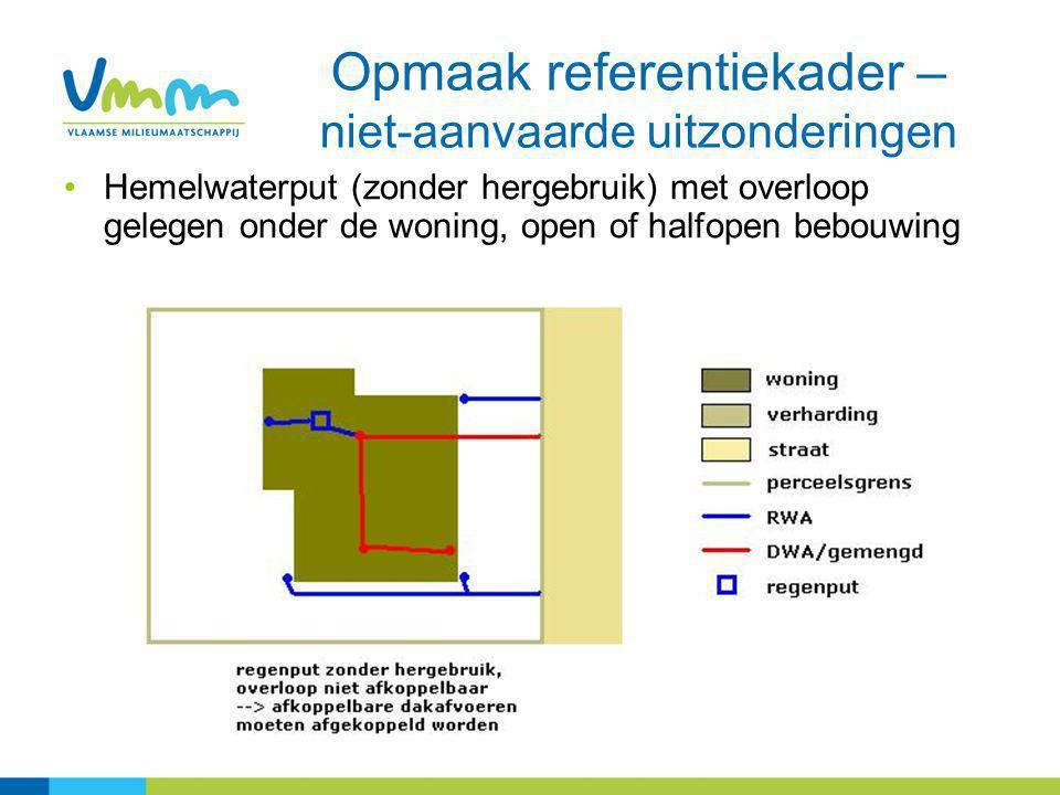 27 Opmaak referentiekader – niet-aanvaarde uitzonderingen Hemelwaterput (zonder hergebruik) met overloop gelegen onder de woning, open of halfopen beb