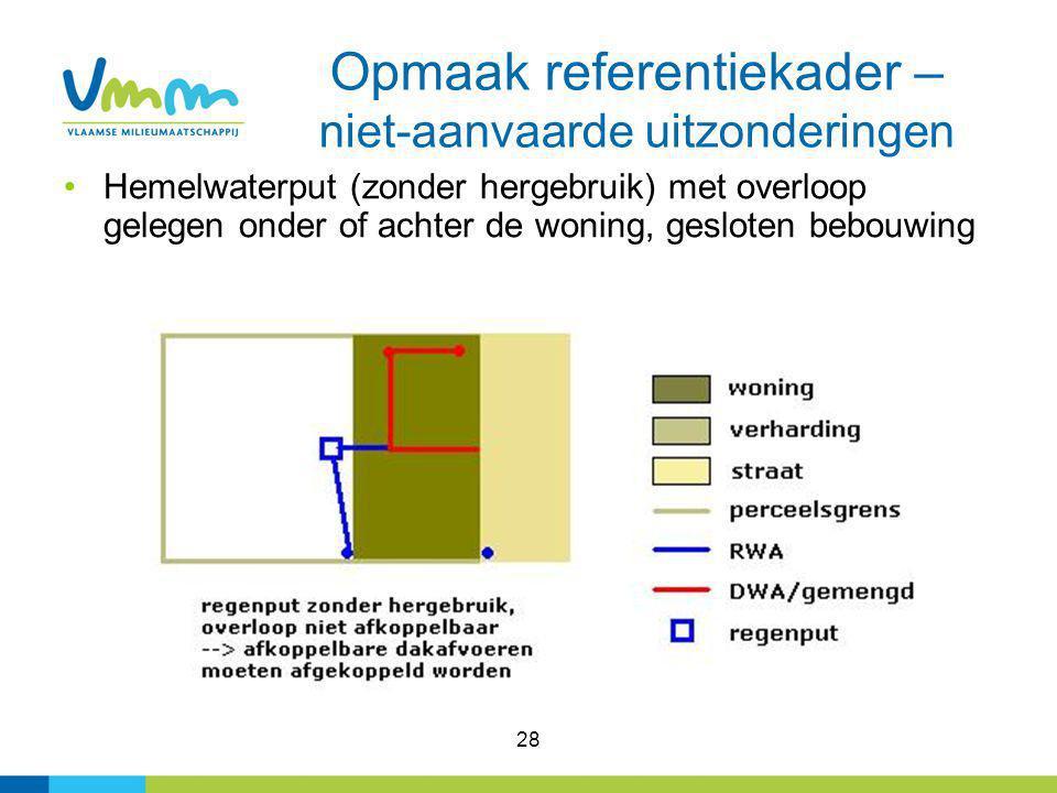 28 Opmaak referentiekader – niet-aanvaarde uitzonderingen Hemelwaterput (zonder hergebruik) met overloop gelegen onder of achter de woning, gesloten b