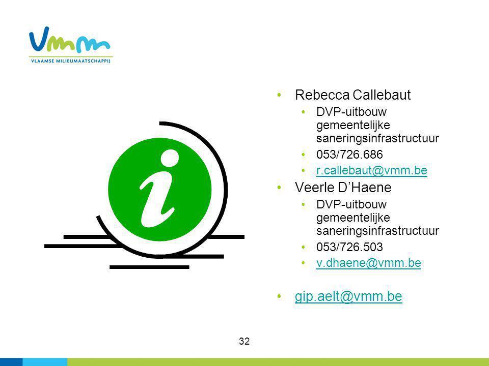 32 Rebecca Callebaut DVP-uitbouw gemeentelijke saneringsinfrastructuur 053/726.686 r.callebaut@vmm.be Veerle D'Haene DVP-uitbouw gemeentelijke sanerin