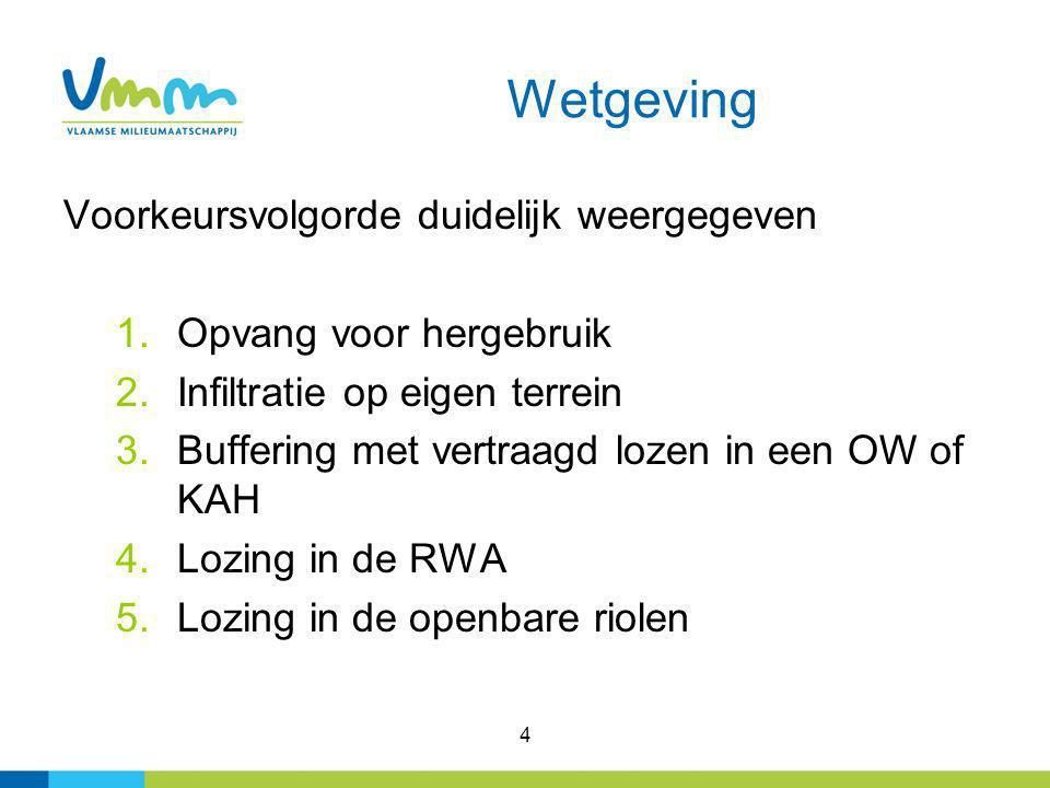 5 Wetgeving Vlarem II: optimale afkoppeling = algemene regel Maar: afwijking mogelijk in reeds gerioleerd gebied en sterk verstedelijkt gebied, ontbreken van mogelijkheid voor afvoer van regenwater (vast te stellen in GUP).