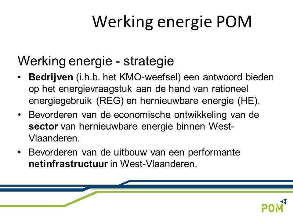 Werking energie - strategie Bedrijven (i.h.b. het KMO-weefsel) een antwoord bieden op het energievraagstuk aan de hand van rationeel energiegebruik (R