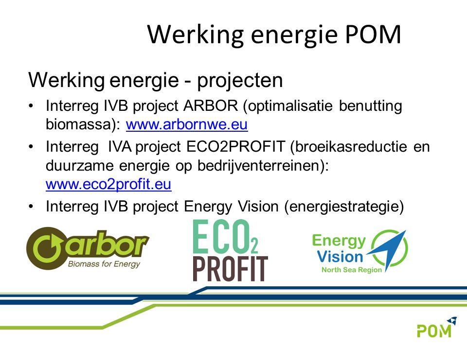 Werking energie - projecten Interreg IVB project ARBOR (optimalisatie benutting biomassa): www.arbornwe.euwww.arbornwe.eu Interreg IVA project ECO2PROFIT (broeikasreductie en duurzame energie op bedrijventerreinen): www.eco2profit.eu www.eco2profit.eu Interreg IVB project Energy Vision (energiestrategie) Werking energie POM